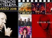"Estrenos Semana Marzo 2018 Podcast 4x24 Perfil Hitchcock"""