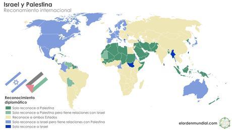 Amigos con intereses: España y el mundo árabe