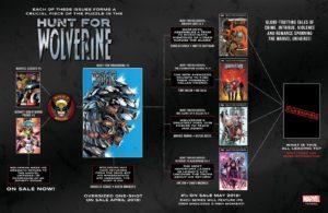 Infografía de Hunt For Wolverine