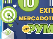 ideas exitosas mercadotecnia para Pymes
