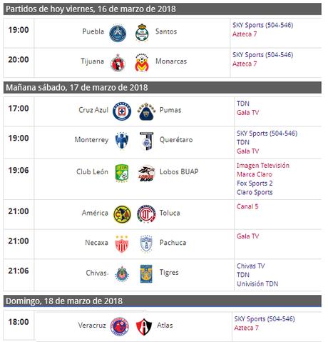 Juegos de futbol por televisión de la jornada 12 del futbol mexicano