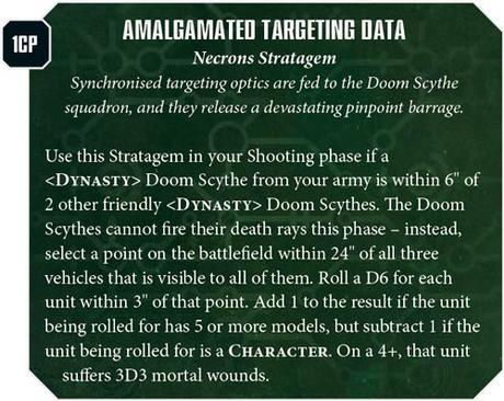 Warhammer Community: Resumen de las entradas de hoy