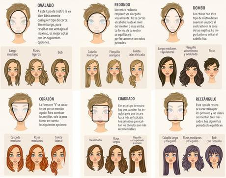 Peinados según el tipo de rostro