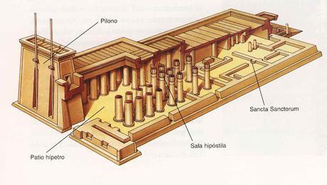 BREVE HISTORIA COTIDIANA DEL ANTIGUO EGIPTO (CLARA RAMOS)