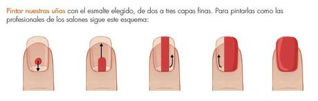 Cómo pintarse las uñas sin salirse técnica profesional