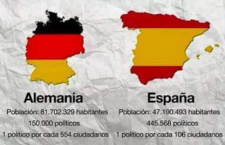 Alemania no es España