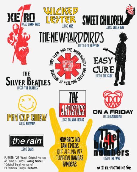 Infografía sobre nombres de bandas de musica