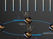 Francesc Aragó aberración estelar