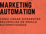 Marketing automation: Cómo crear diferentes secuencias emails automatizados