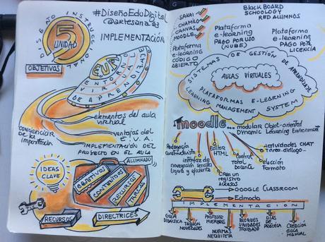 Mi primer MOOC en Visual Thinking