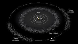 El Cinturón De Asteroides Las Cápsulas Del Tiempo Del Sistema Solar Paperblog