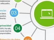 Reglamento General Protección Datos Europa será obligatorio partir mayo. implica cómo afectará usuarios. impacto Argentina
