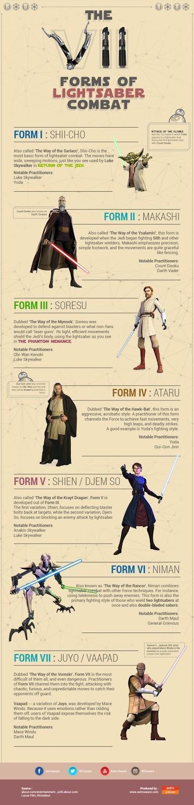 Los siete estilos de combate de los Jedi y los Sith