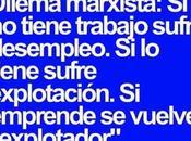 Dilema Marxista