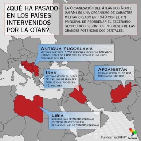 Cinco aspectos clave del ingreso de Colombia como socio de la OTAN