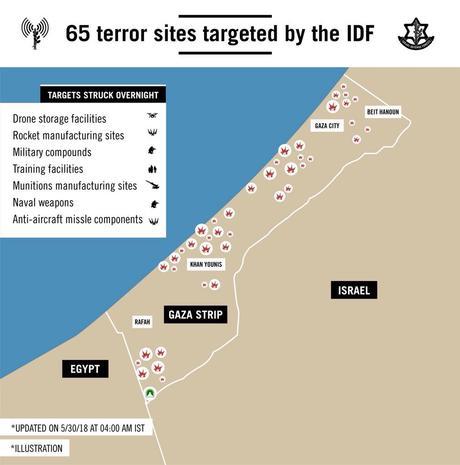 Así ha sido la legítima respuesta defensiva de Israel a la agresión palestina de ayer.