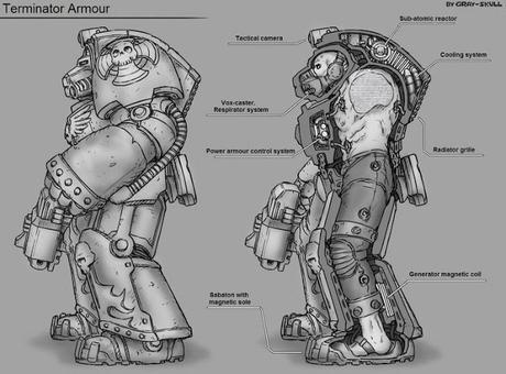 Corte de una armadura de Exterminador