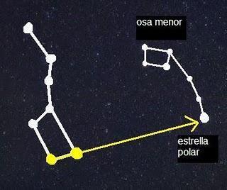 Como identificar la estrella del norte y la del sur ?