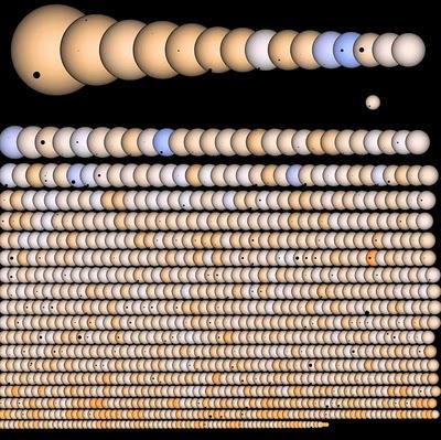La NASA ordena 1.235 planetas potencialmente habitables en nuestra galaxia