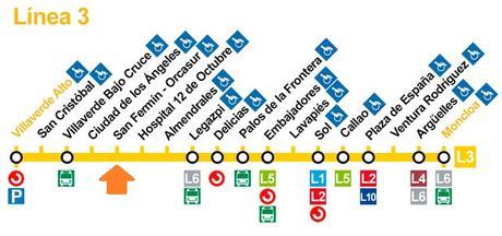linea3_metro caja magica regionals crossfit