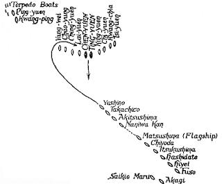 La batalla naval de Yalu, John Richard Hale
