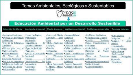 mapa del sitio temas ambientales y ecologicos