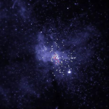 Miles de agujeros negros en el centro de la Galaxia