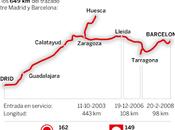 Siguiente parada: Barcelona!