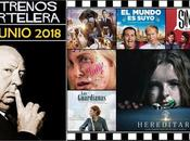 "Estrenos Semana Junio 2018 Podcast 4x39 Perfil Hitchcock"""