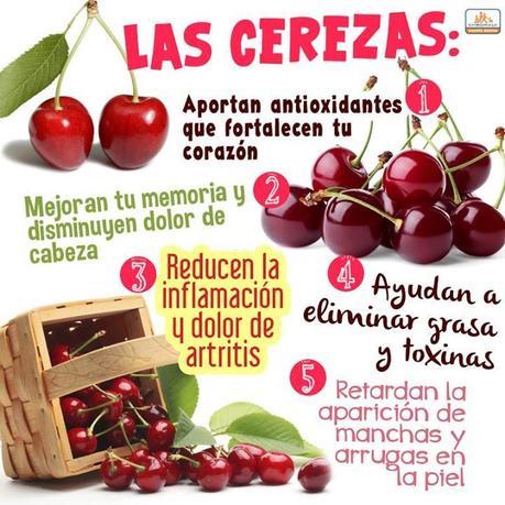 Cuídate con un puñado de cerezas