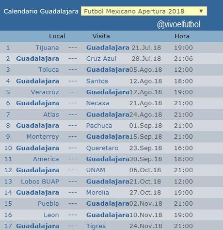 Calendario de las Chivas apertura 2018 del futbol mexicano