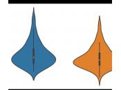 Visualización datos Python Seaborn