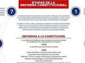 Proyecto Constitución Cuba: todo mundo cuenta