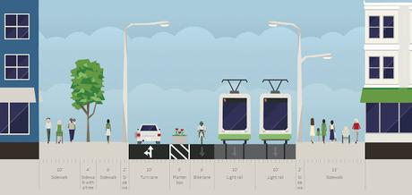Calles Completas: Cuestionando la jerarquía en el espacio público