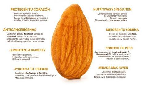 Beneficios de los frutos secos para la salud