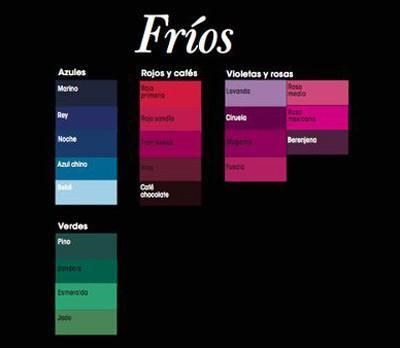 Cómo combinar los colores en el maquillaje