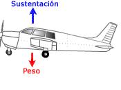 Vuelo aviones