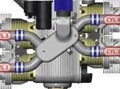 Geometría motores cuatro tiempos