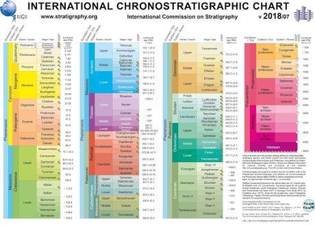 Articulo de Ciencia Social: El colapso de civilizaciones cambia el mapa de la historia del mundo - Tendencias 21