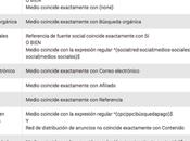 Canales, medios fuentes Google Analytics