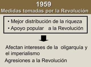 Revolución Cubana: las primeras medidas del gobierno revolucionario (PUE)