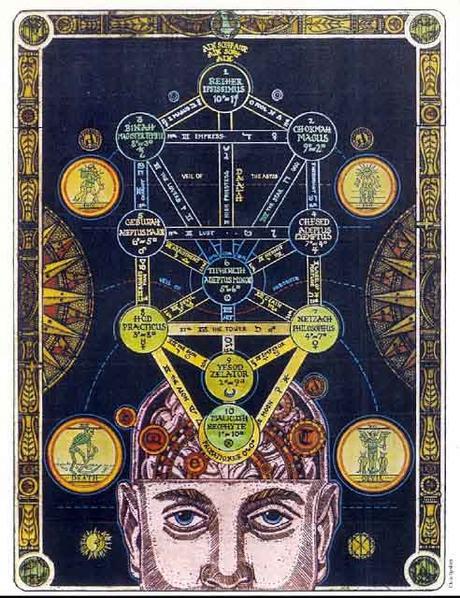 Mitología y Tarot terapéutico