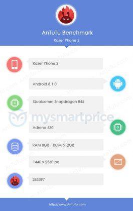Razer Phone 2 asoma por AnTuTu