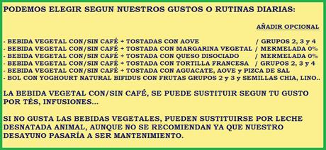 Cafe en dieta disociada