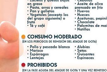 dieta reducir acido urico