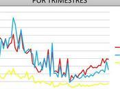Ranking venta viviendas municipios asturias