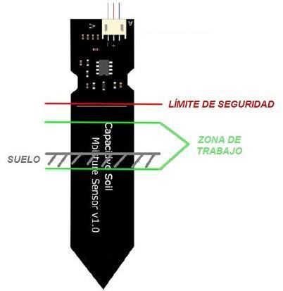 Medida de la humedad del terreno con sensor de humedad capacitivo