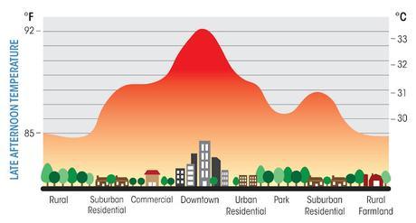 #PTenMedios: ¿Cómo podemos mejorar nuestros barrios y ciudades?