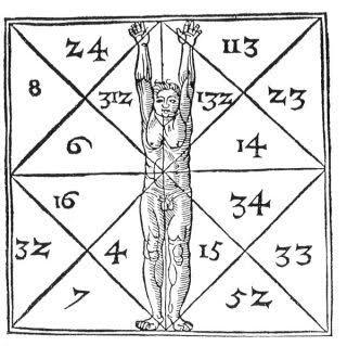 Desmontando el Conspiracionismo: La Numerología