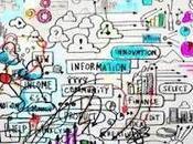 innovación abierta ecosistemas, gran reto actual